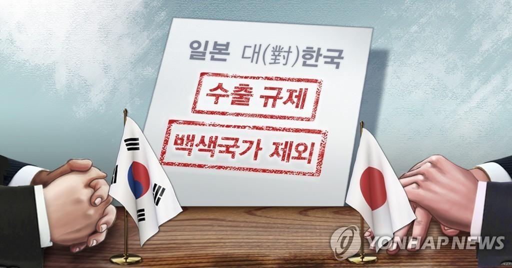 2020年6月25日韩联社要闻简报-2