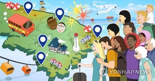 调查:去年访韩游客停留时间与消费均减少
