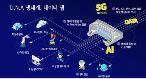 韩政府发表数字新政具体计划