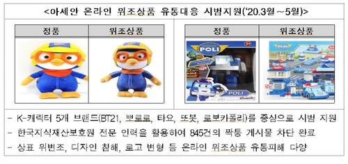 韩国拟将打假范围扩至东盟6国和台湾