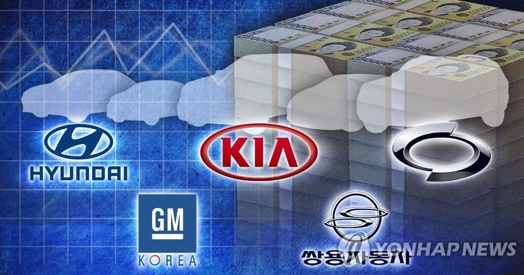 韩国五大整车厂商7月销量同比减一成多
