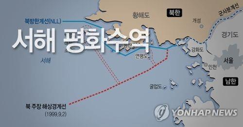 韩方划定的北方界线(蓝)和朝方主张的海界(红)之间的争议海域。 韩联社