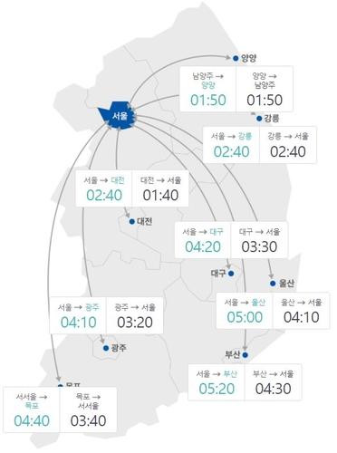 资料图片:9月29日11时的车程预测图 韩国道路交通公社供图(图片严禁转载复制)