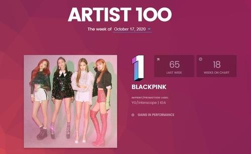 资料图片:BLACKPINK登顶公告牌百大艺人榜。 公告牌官网截图(图片严禁转载复制)