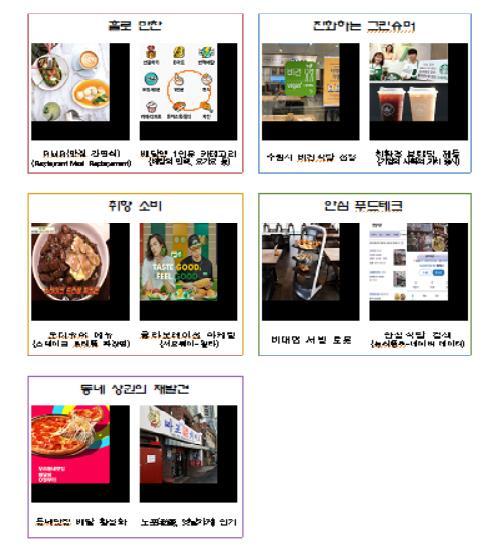韩明年外餐消费关键词:独食、绿色、社区
