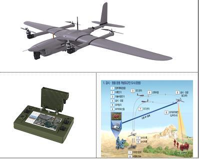 小型察打一体无人机 防卫事业厅资料截图(图片严禁转载复制)