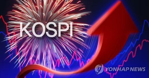 韩国KOSPI指数盘中突破2700点创新高