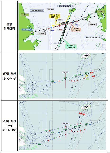 韩中日空管重叠区3月起逐步落实新规