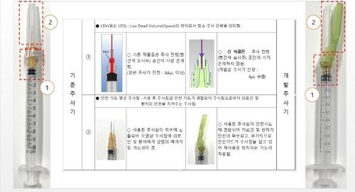 韩国下月量产自研新冠疫苗低死腔注射器