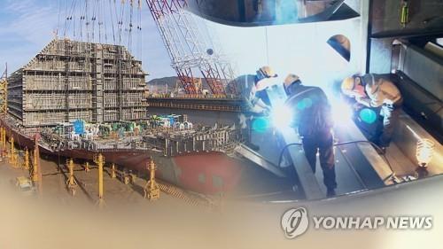 韩国船企1月新接订单量领跑全球