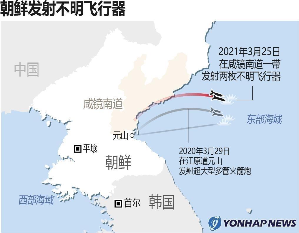 朝鲜发射飞行器示意图 韩联社