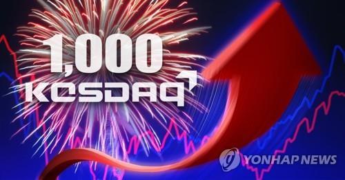 韩创业板KOSDAQ指数时隔20年7个月破1000点