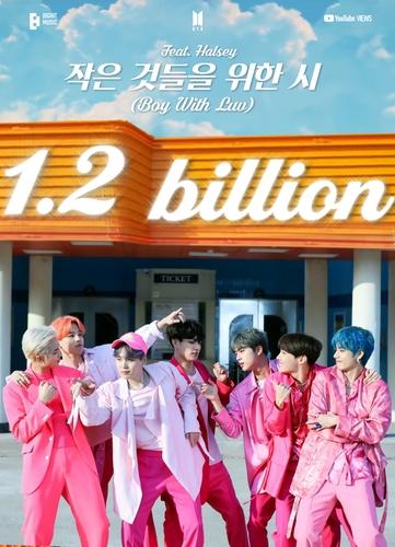 防弹《Boy With Luv》MV播放量破12亿
