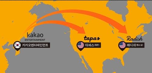 韩互联网两巨头收购网络文创平台布局全球市场
