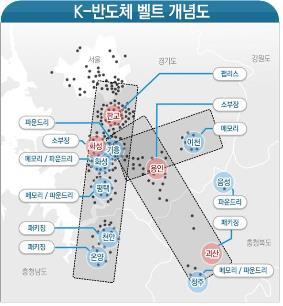 韩国发布半导体强国建设战略规划