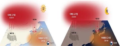 """""""酷暑日""""(左)和""""热带夜""""天气示意图 气象厅供图(图片严禁转载复制)"""