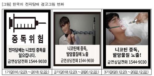 世卫高度评价韩国电子烟警示图制度
