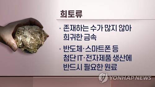 资料图片:稀土资源简介 韩联社