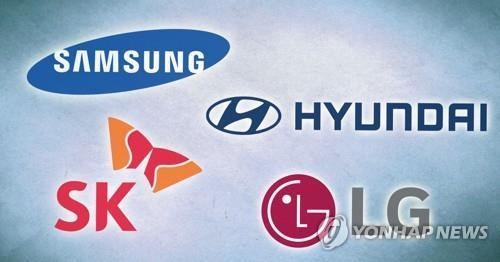 调查:韩大企业上半年销售和营业利润双增加