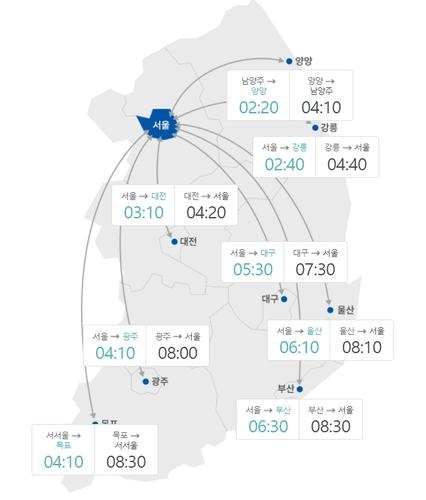 首尔往返各城市的交通耗时图(21日下午1时) 韩国道路公社供图(图片严禁转载复制)