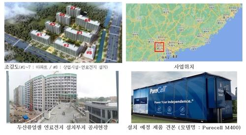 韩国首对华出口发电用氢燃料电池