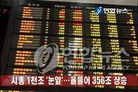 市价总额距离千万亿韩元一步之遥 今年增加356万亿韩元