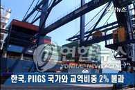 韩国与PIIGS5国的贸易比重仅占2%
