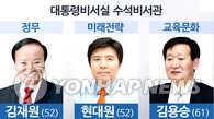 韩青瓦台三名首秘及政府三部门副部长换人