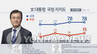 民调:文在寅就职百日支持率居历任总统第二