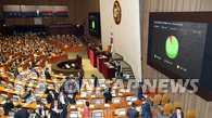 韩国国会通过2018年度预算案