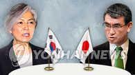 韩外长19日首访日本
