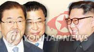 韩总统特使团今访朝 有望见金正恩