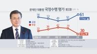 民调:文在寅施政支持率再破60%