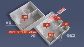 韩高三生结伴旅游煤气中毒3死7昏迷