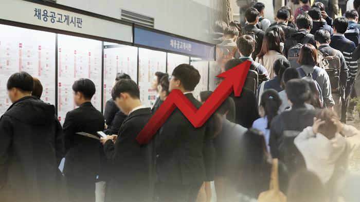 韩4月就业人口同比增17.1万人 失业率4.4%