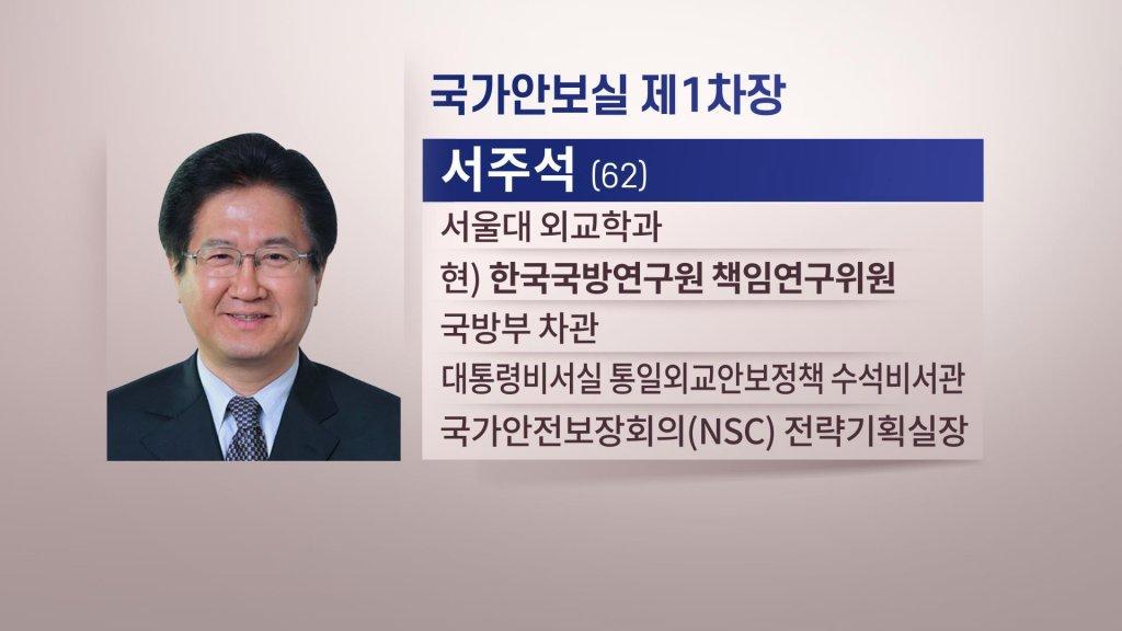 韩青瓦台副部级及秘书官5名官员换人