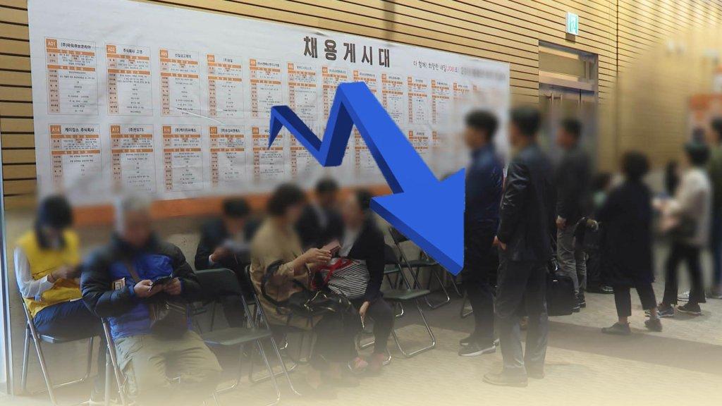 韩7月就业人口同比减27.7万人 失业率4%