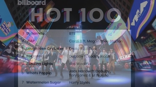防弹新歌《Dynamite》登顶公告牌单曲榜刷新历史