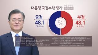 民调:文在寅施政支持率和差评率持平