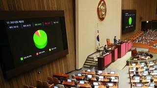 韩国国会表决通过2021年度预算案