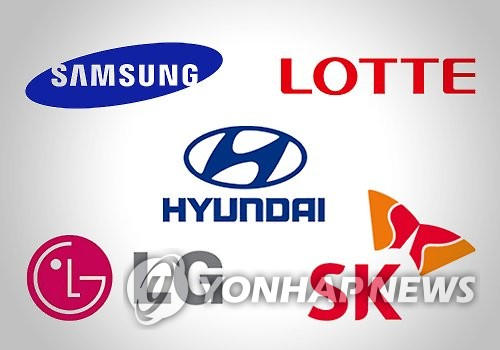 统计:韩五大企业集团CEO平均年龄58.1岁