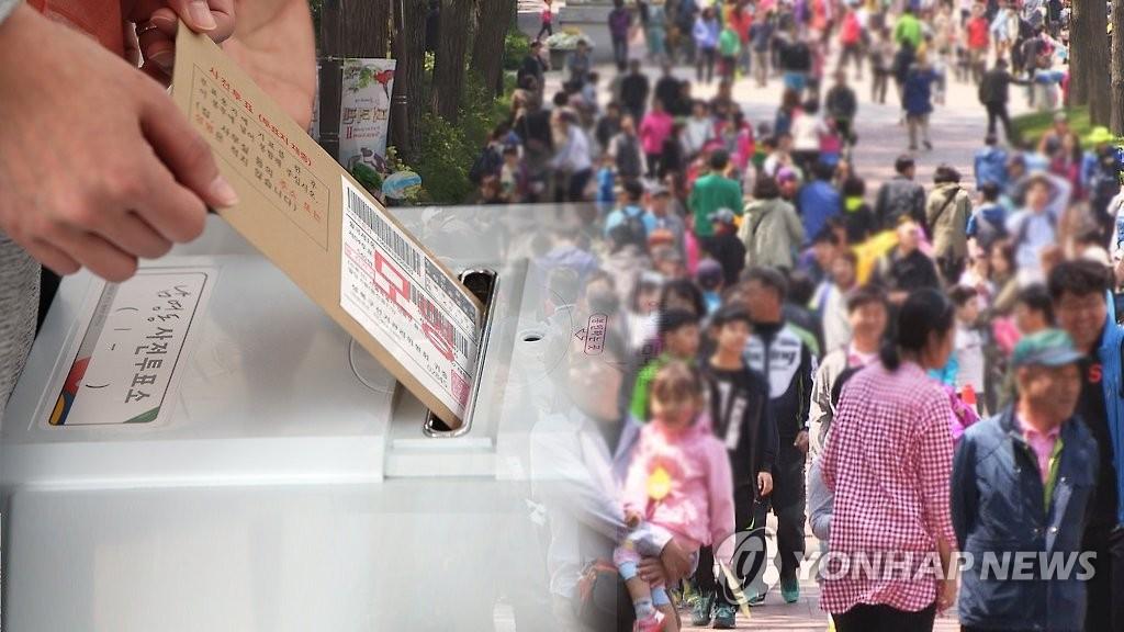 调查:近九成韩国人休假不误投票参政