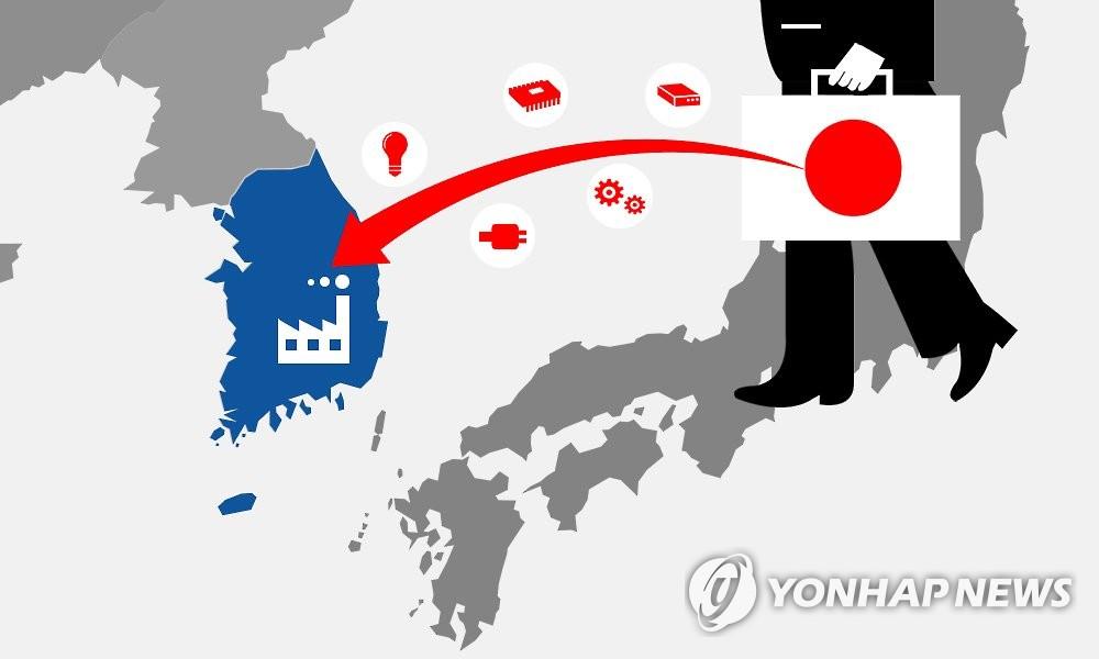 日本限贸逾两月 韩半导体和手机屏生产尚无差池 - 3
