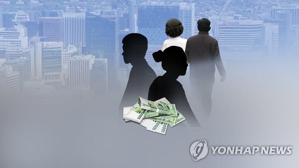 调查:韩国有65万名7080后啃老