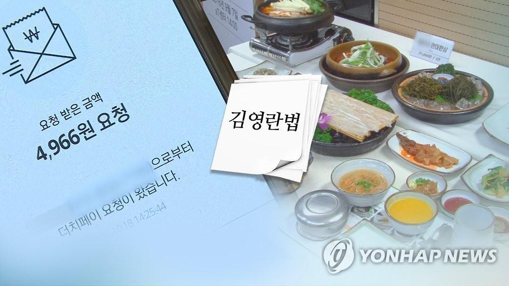 调查:韩反腐法施行后职场人应酬招待次数大减