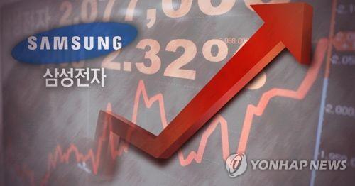 2019年韩国十大集团市值涨10% 三星涨幅最大
