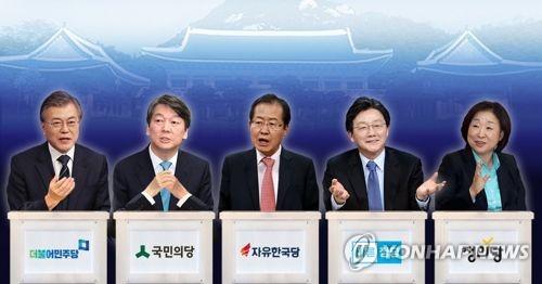 韩大选初现五人对阵格局