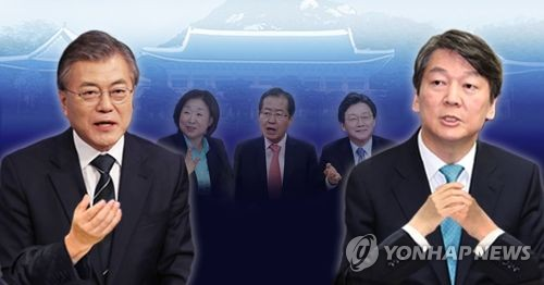 韩大选民调:文在寅与安哲秀差距拉大