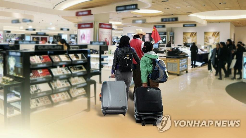 访韩中国游客时隔13个月同比增加 - 1