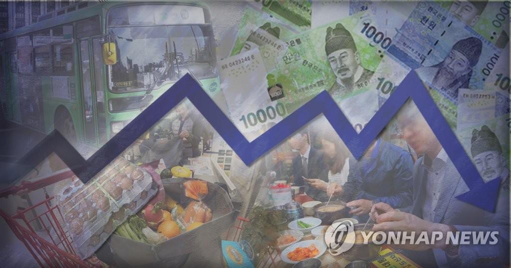 详讯:韩2月CPI同比上涨0.5%